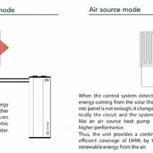 ADG Dynamics B.V. image 1